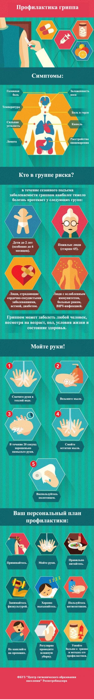 profilaktika_grippa